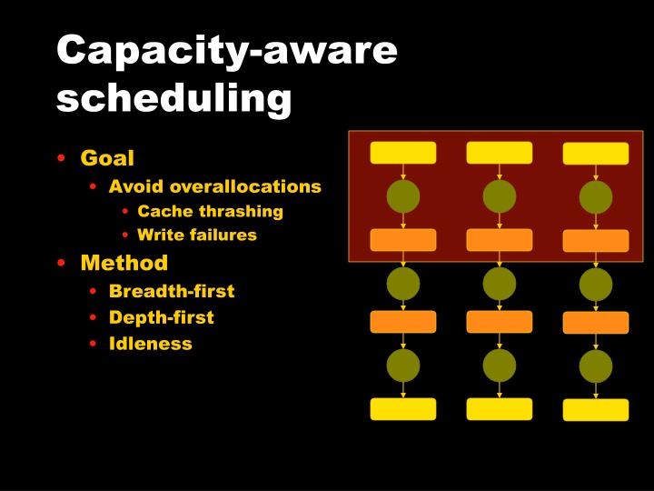 Capacity-aware scheduling