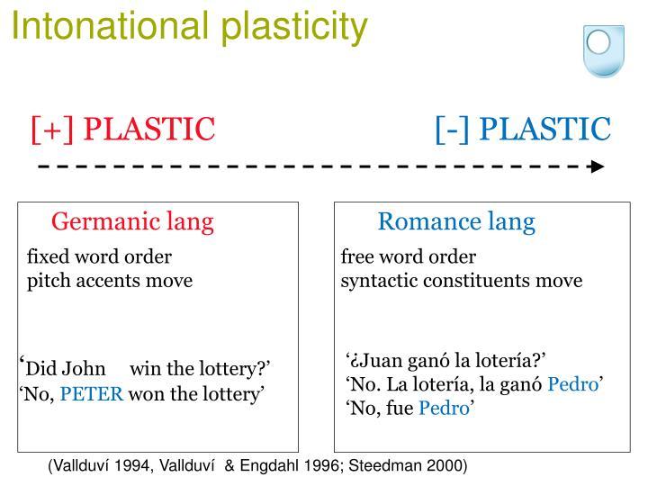 [+] PLASTIC