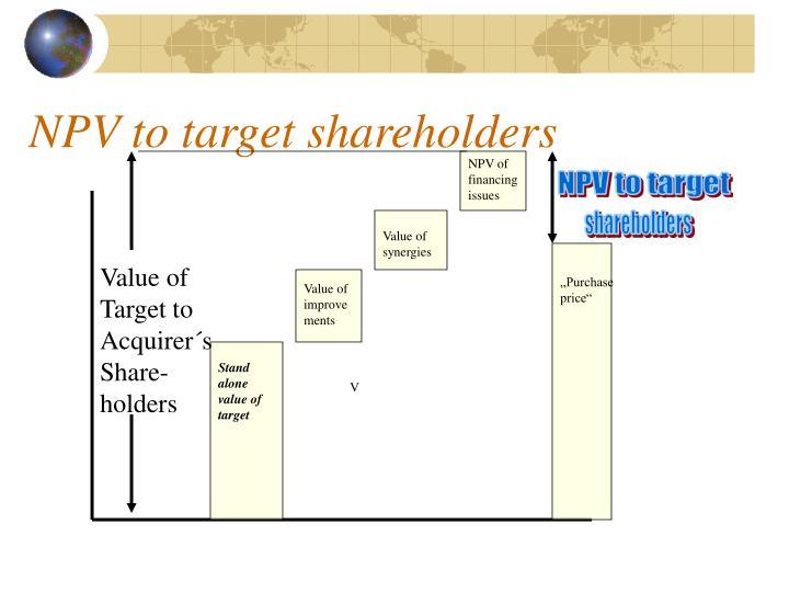 NPV to target shareholders