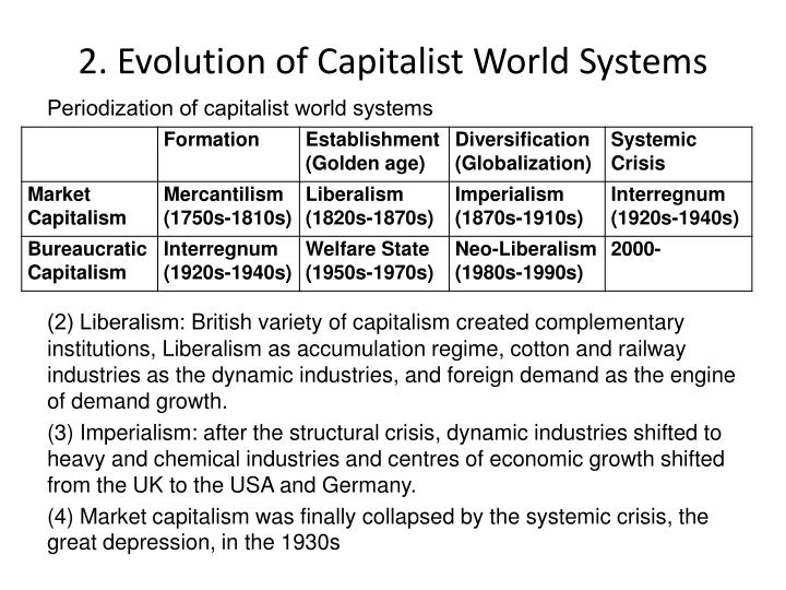 2. Evolution of Capitalist