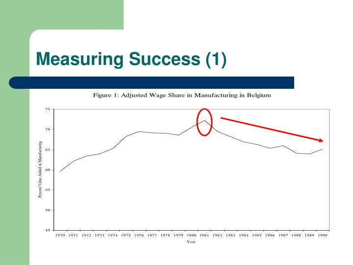 Measuring Success (1)