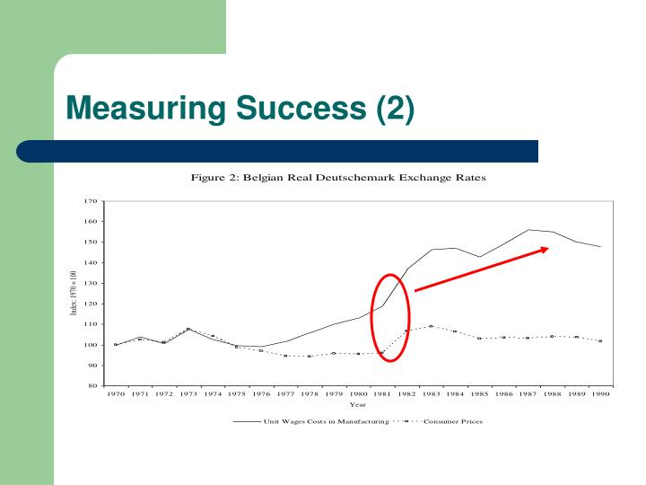 Measuring Success (2)