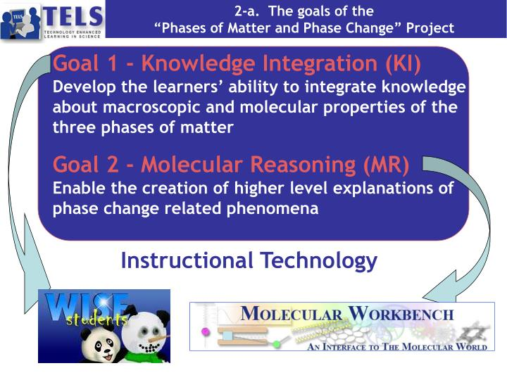 2-a.  The goals of the