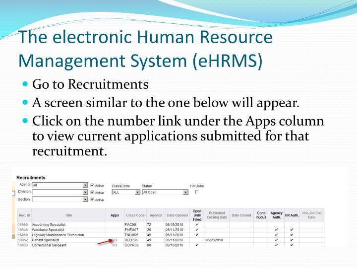 The electronic Human Resource Management System (eHRMS)