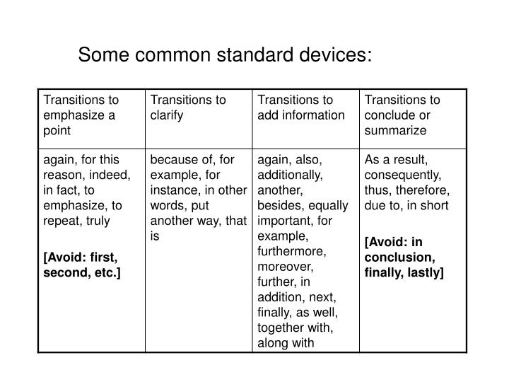 Some common standard devices: