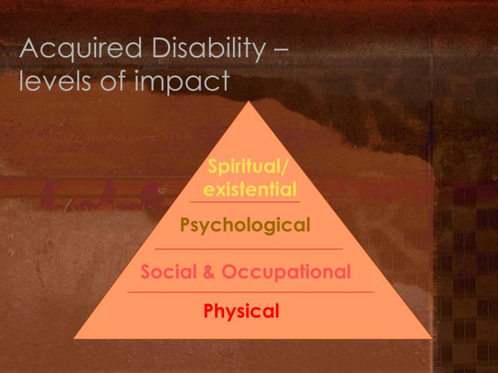 Acquired Disability –