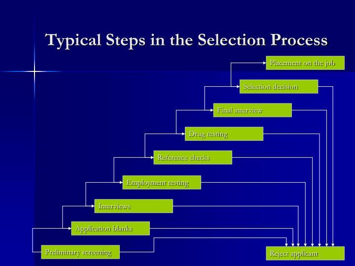 Typical Steps in the Selection Process