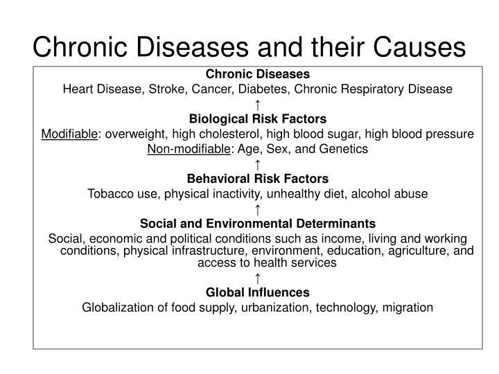 Chronic Diseases and their Causes