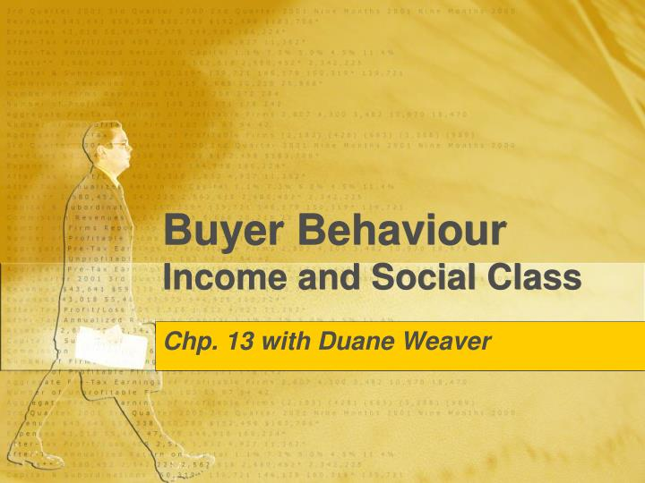 Buyer behaviour income and social class