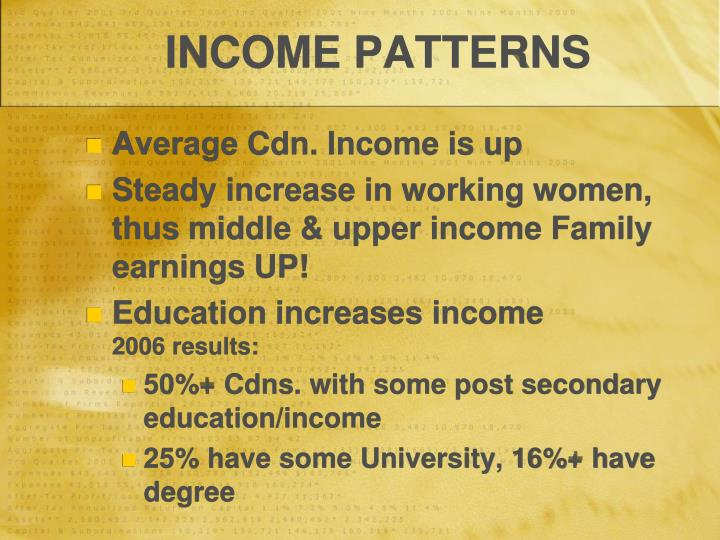 INCOME PATTERNS