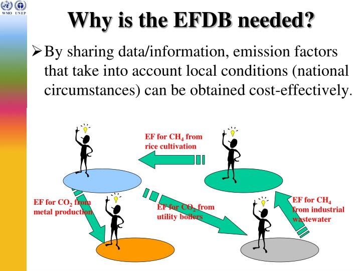 Why is the efdb needed1