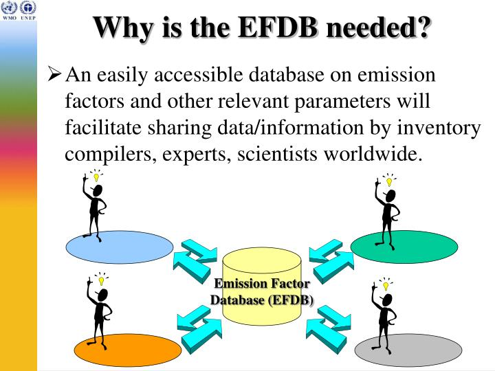 Why is the EFDB needed?