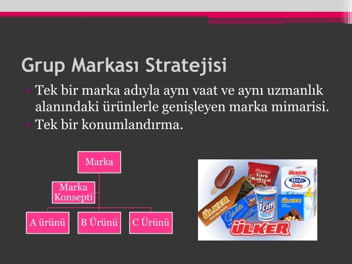 Grup Markası Stratejisi