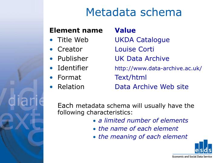 Metadata schema