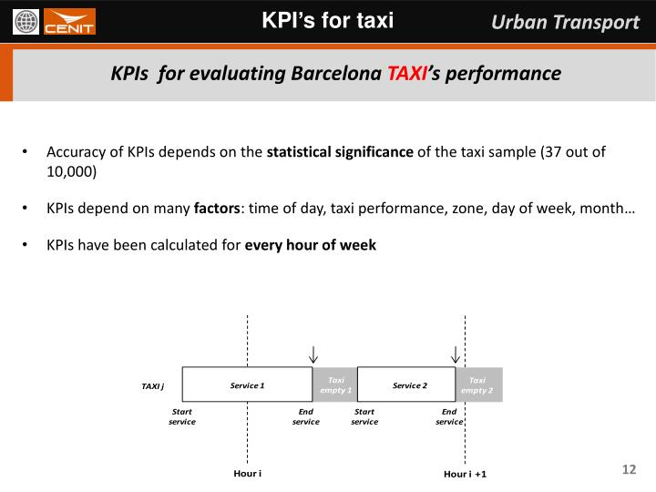 KPI's for taxi