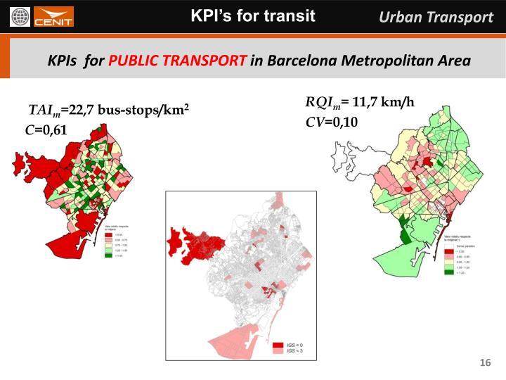 KPI's for transit