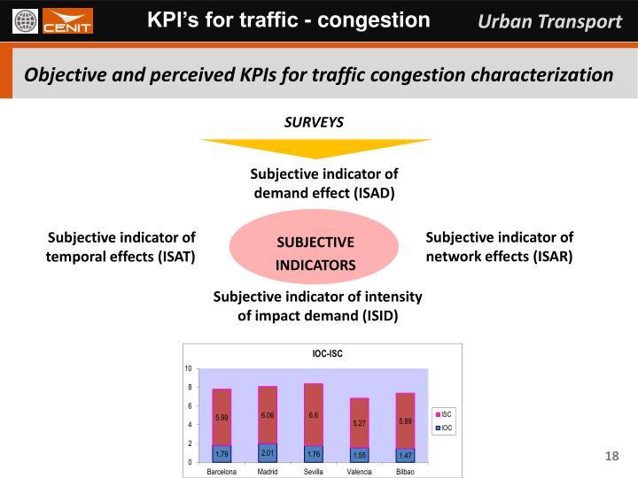 KPI's for traffic - congestion