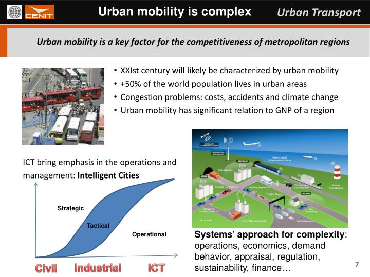 Urban mobility is complex