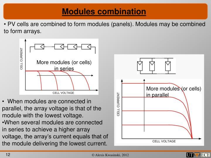 Modules combination