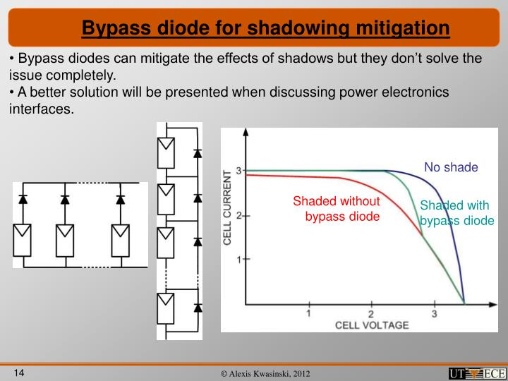 Bypass diode for shadowing mitigation