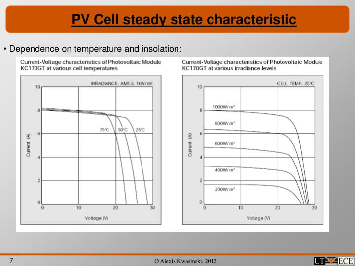 PV Cell steady state characteristic