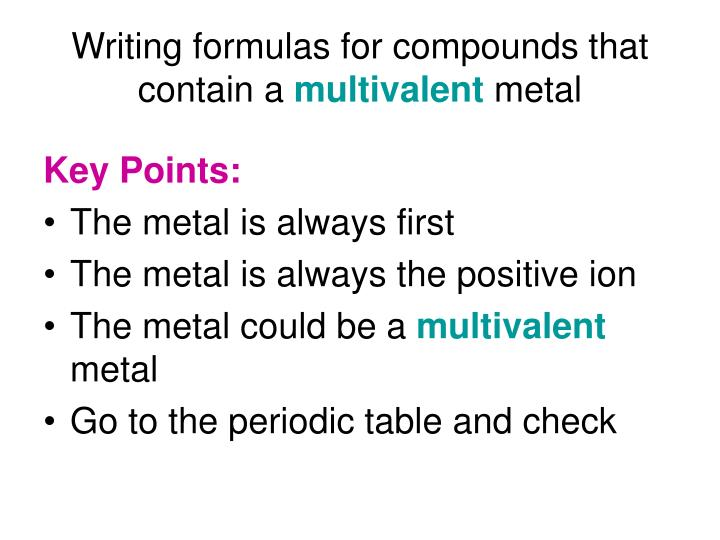 Writing formulas for compounds that contain a