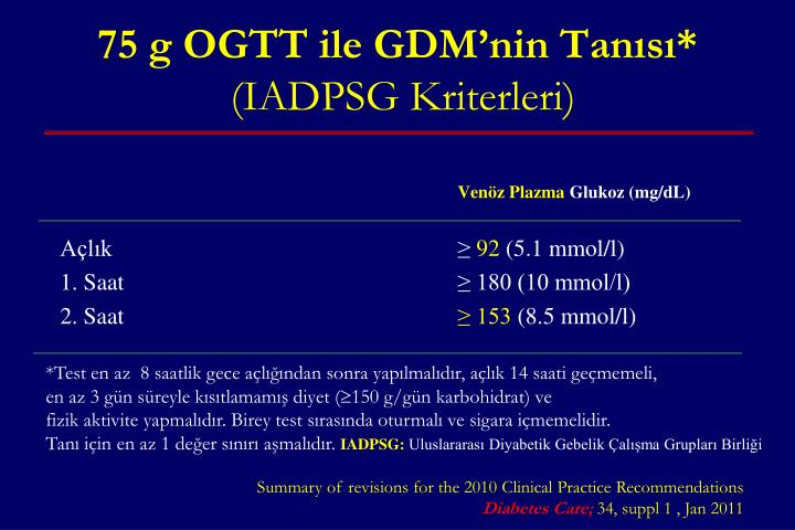75 g OGTT ile GDM'nin Tanısı*