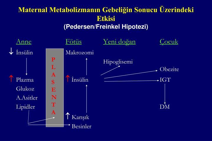 Maternal Metabolizmanın Gebeliğin Sonucu Üzerindeki Etkisi