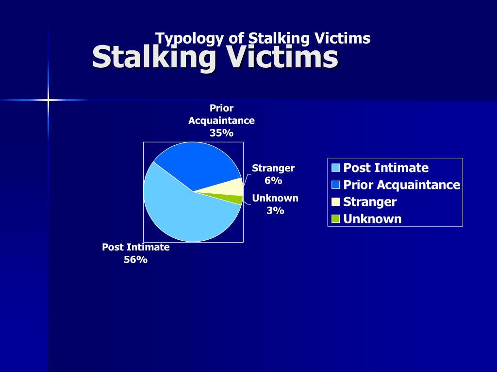 Stalking Victims