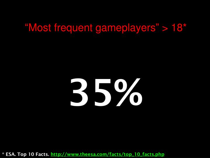 Most frequent gameplayers 18