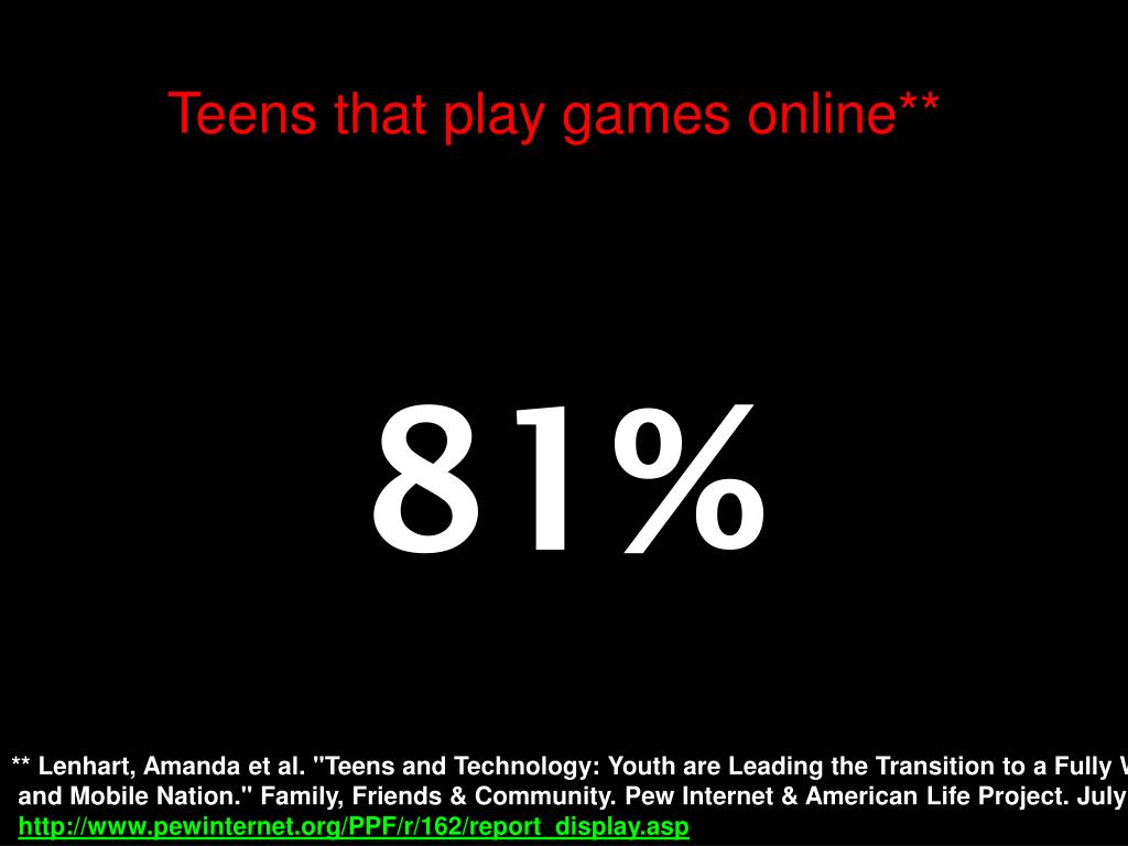 Teens that play games online**