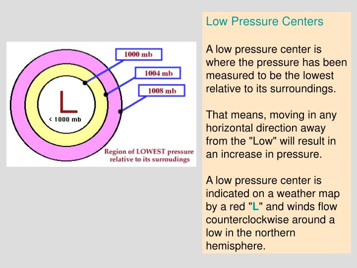Low Pressure Centers