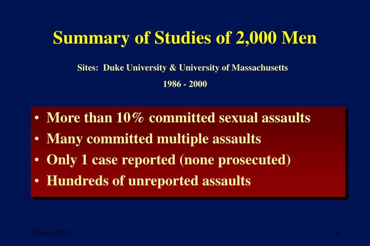 Summary of Studies of 2,000 Men