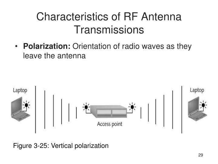 Characteristics of RF Antenna Transmissions