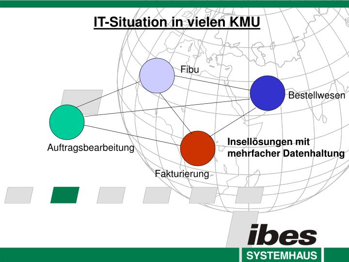 IT-Situation in vielen KMU