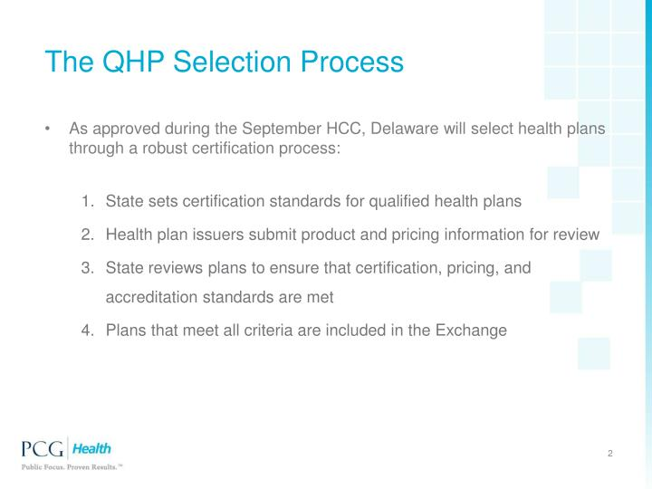 The QHP Selection Process