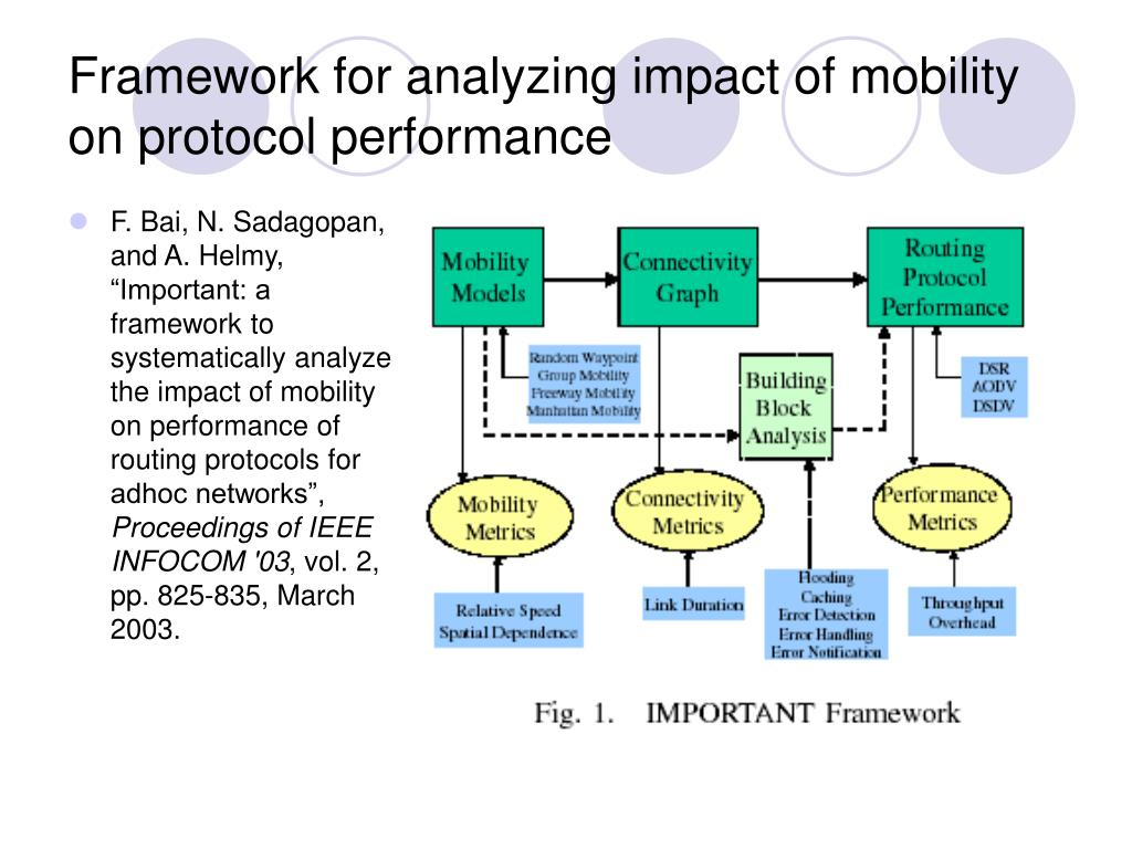 Framework for analyzing impact of mobility on protocol performance