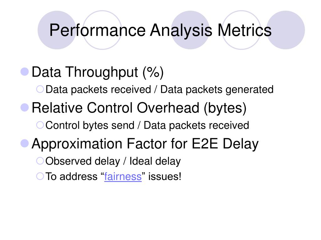 Performance Analysis Metrics