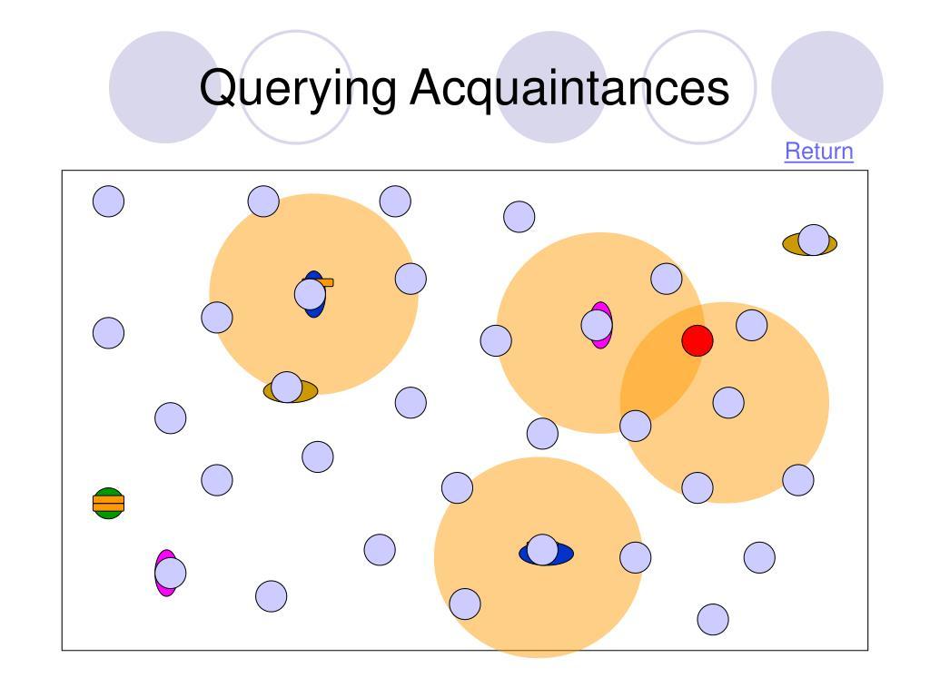 Querying Acquaintances