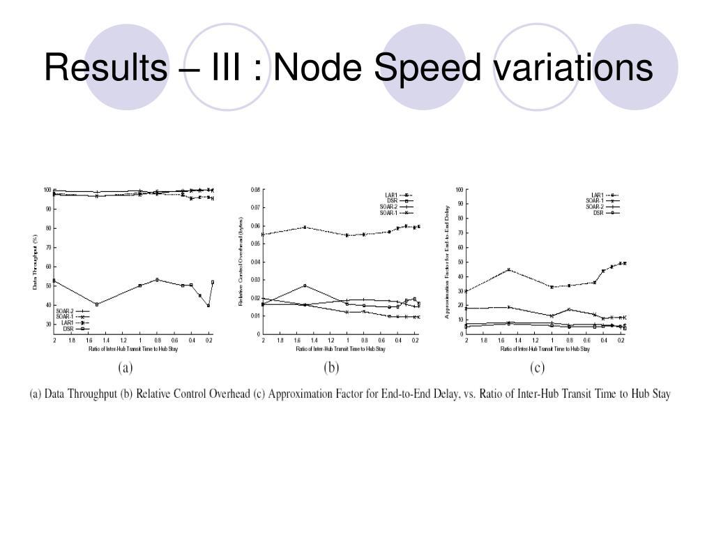 Results – III : Node Speed variations