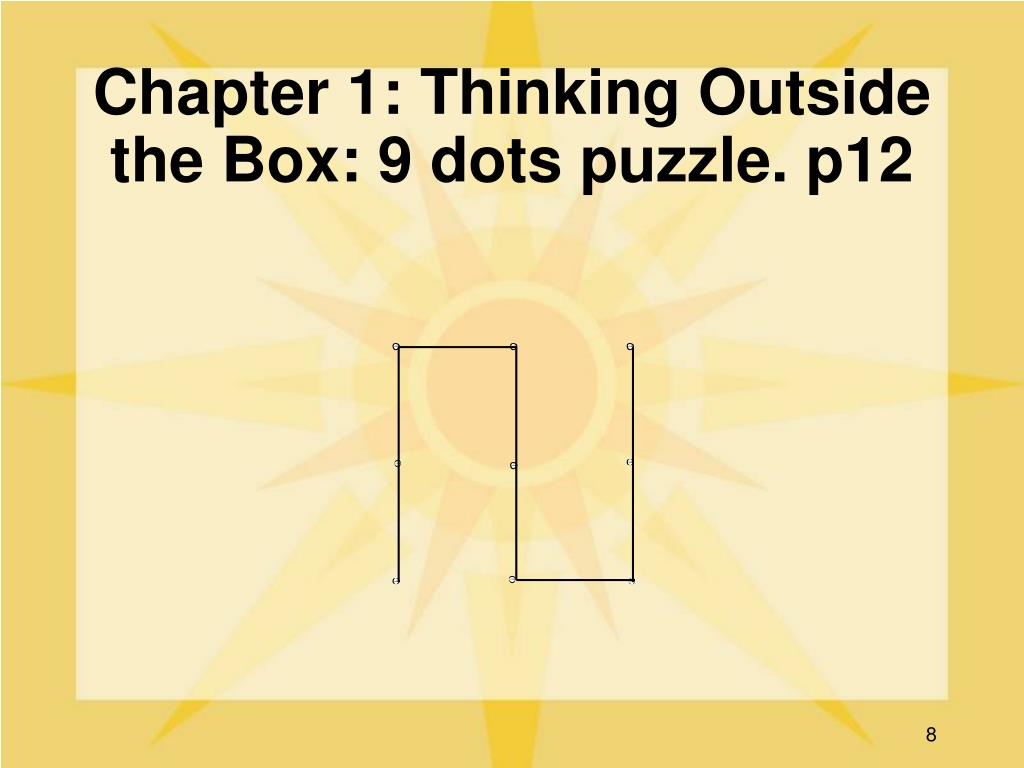 Chapter 1: Thinking Outside the Box: 9 dots puzzle. p12