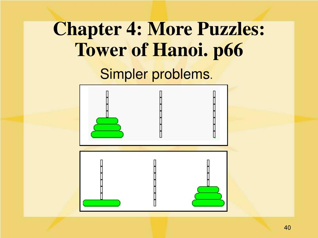 Chapter 4: More Puzzles: Tower of Hanoi. p66