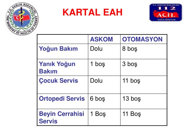 KARTAL EAH
