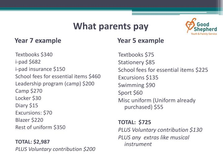 What parents pay