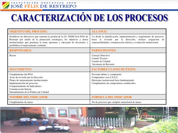 CARACTERIZACIÓN DE LOS PROCESOS