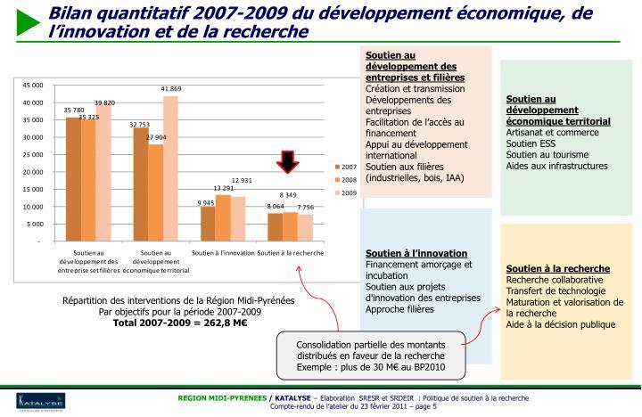 Bilan quantitatif 2007-2009 du développement économique, de l'innovation et de la recherche