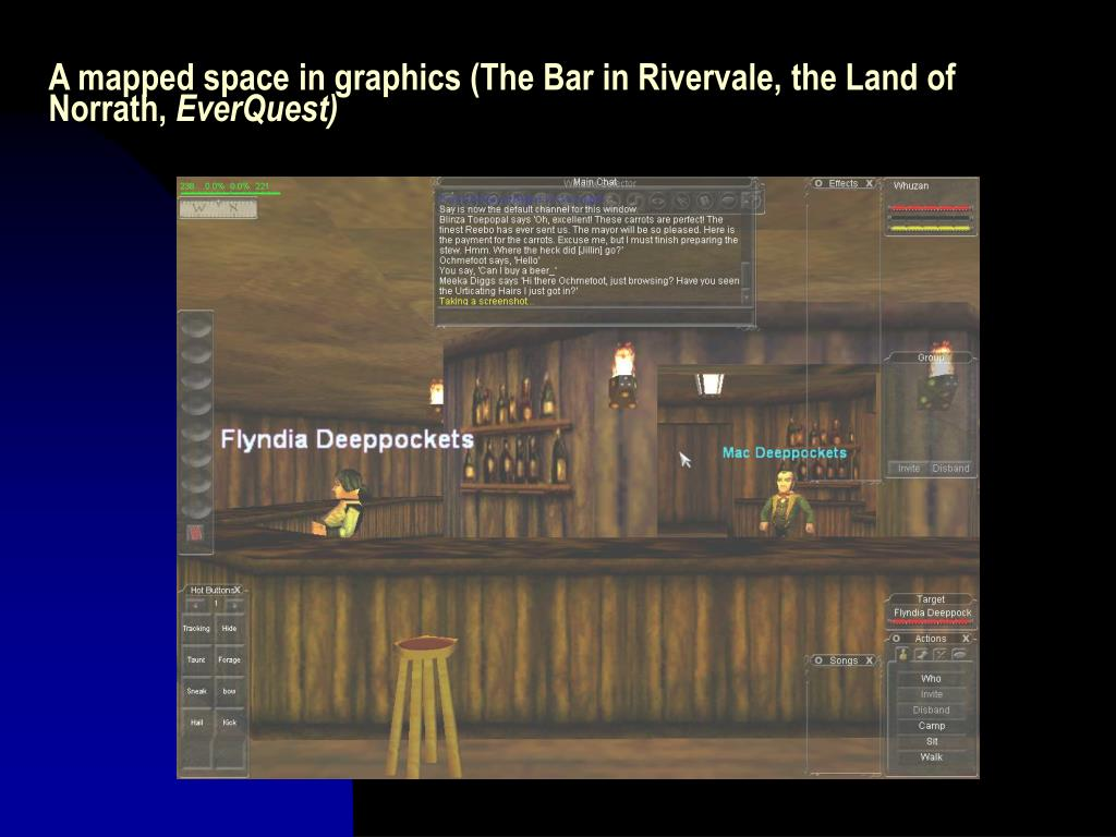 A mapped space in graphics (The Bar in Rivervale, the Land of Norrath,