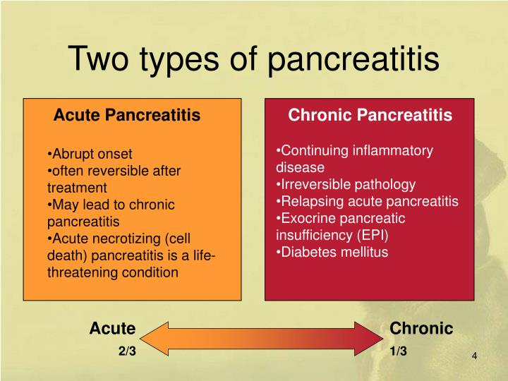 Two types of pancreatitis