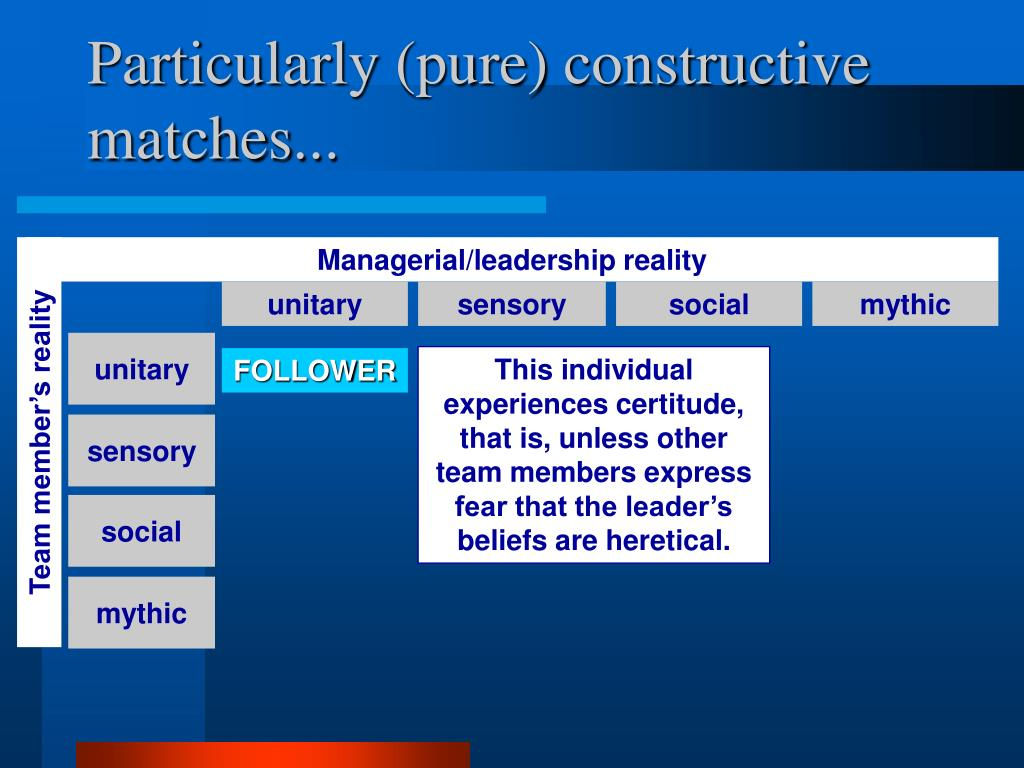 Particularly (pure) constructive matches...