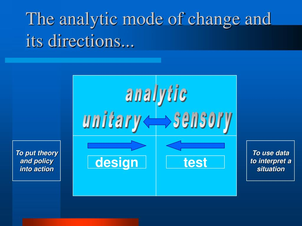 The analytic mode of change and its directions...